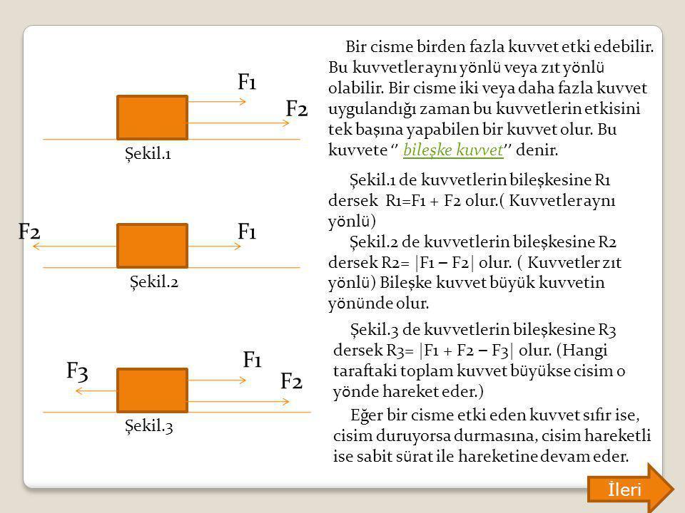 F1 F2 Bir cisme birden fazla kuvvet etki edebilir. Bu kuvvetler aynı yönlü veya zıt yönlü olabilir. Bir cisme iki veya daha fazla kuvvet uygulandığı z