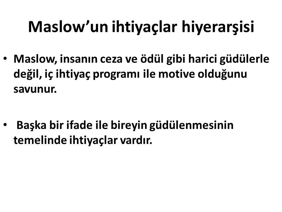 Maslow'un ihtiyaçlar hiyerarşisi • Maslow, insanın ceza ve ödül gibi harici güdülerle değil, iç ihtiyaç programı ile motive olduğunu savunur. • Başka