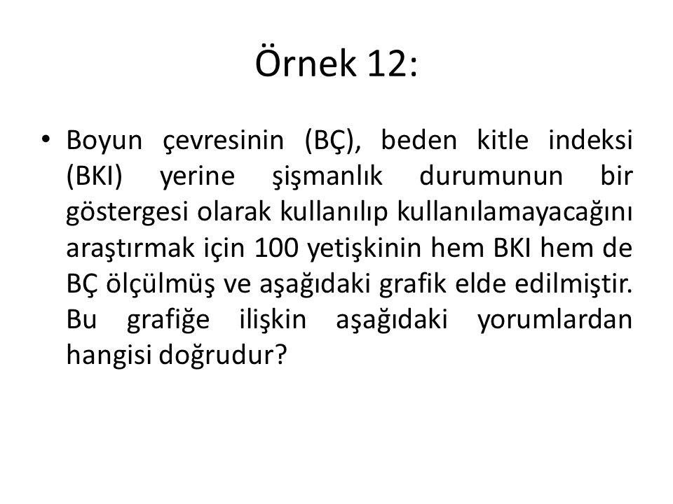 Örnek 12: • Boyun çevresinin (BÇ), beden kitle indeksi (BKI) yerine şişmanlık durumunun bir göstergesi olarak kullanılıp kullanılamayacağını araştırma