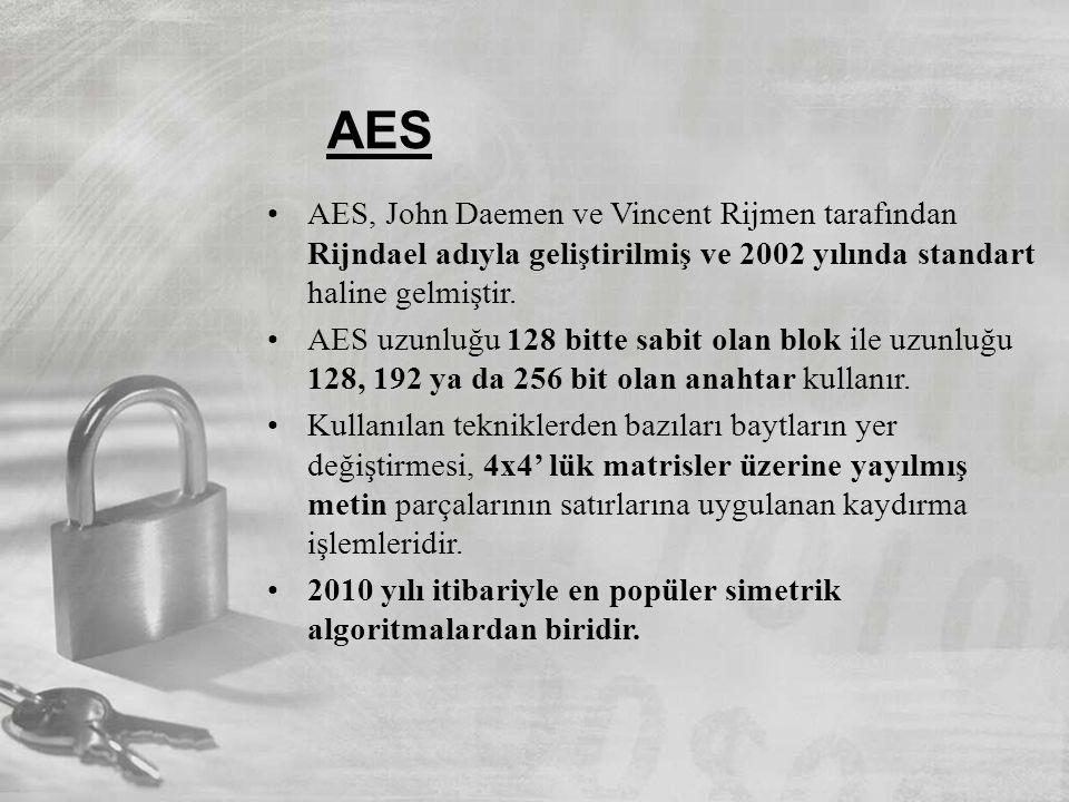 AES •AES, John Daemen ve Vincent Rijmen tarafından Rijndael adıyla geliştirilmiş ve 2002 yılında standart haline gelmiştir. •AES uzunluğu 128 bitte sa