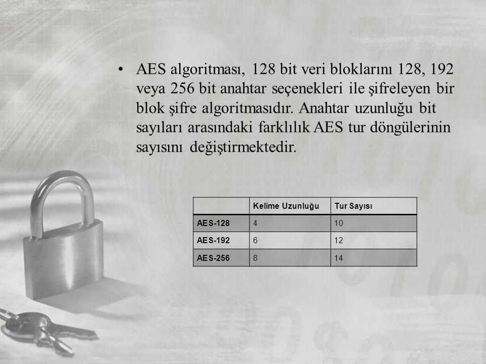 •AES algoritması, 128 bit veri bloklarını 128, 192 veya 256 bit anahtar seçenekleri ile şifreleyen bir blok şifre algoritmasıdır. Anahtar uzunluğu bit