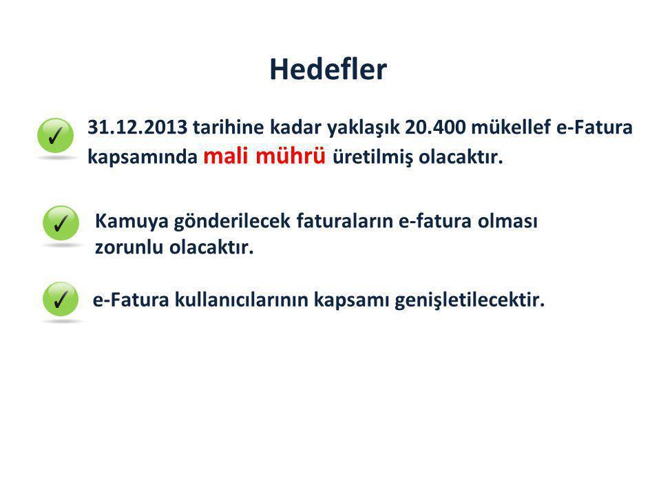 31.12.2013 tarihine kadar yaklaşık 20.400 mükellef e-Fatura kapsamında mali mührü üretilmiş olacaktır. Hedefler Kamuya gönderilecek faturaların e-fatu