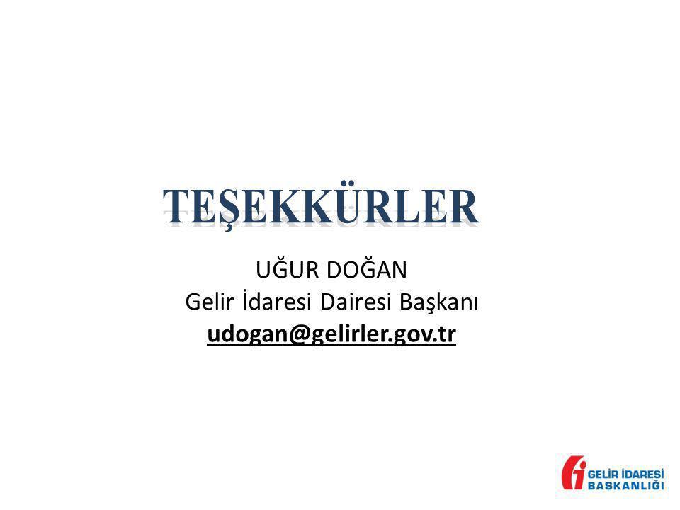 UĞUR DOĞAN Gelir İdaresi Dairesi Başkanı udogan@gelirler.gov.tr