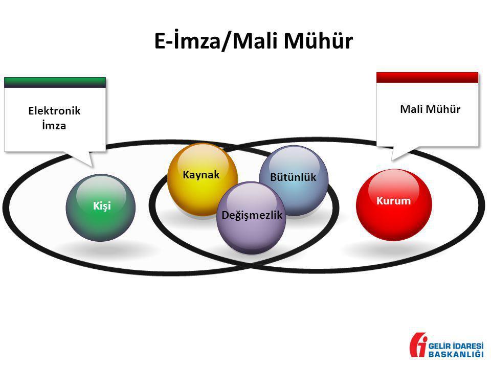 Kaynak Bütünlük Kurum Elektronik İmza Mali Mühür Değişmezlik Kişi E-İmza/Mali Mühür
