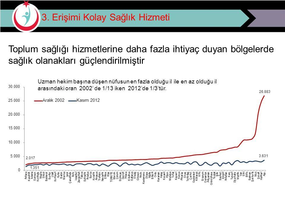 C.Türkiye Sağlık Sisteminin Performansı Sağlık sistemi performans hedefleri 1.