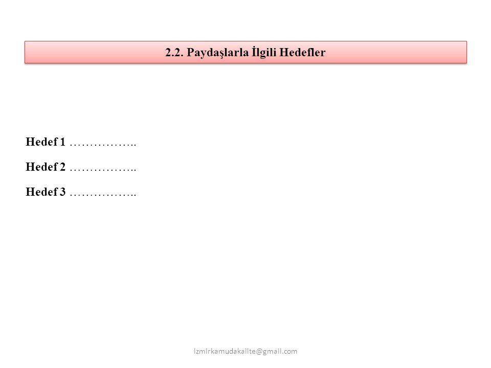 2.2. Paydaşlarla İlgili Hedefler Hedef 1 …………….. Hedef 2 …………….. Hedef 3 …………….. izmirkamudakalite@gmail.com