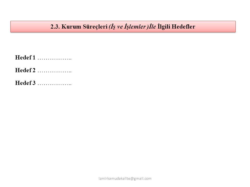2.3. Kurum Süreçleri (İş ve İşlemler )İle İlgili Hedefler Hedef 1 …………….. Hedef 2 …………….. Hedef 3 …………….. izmirkamudakalite@gmail.com
