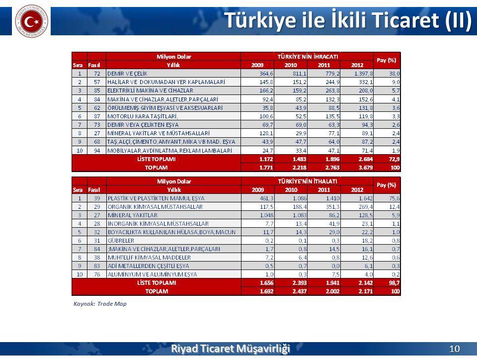 Türkiye ile İkili Ticaret (II) 10 Kaynak: Trade Map Riyad Ticaret Müşavirliği