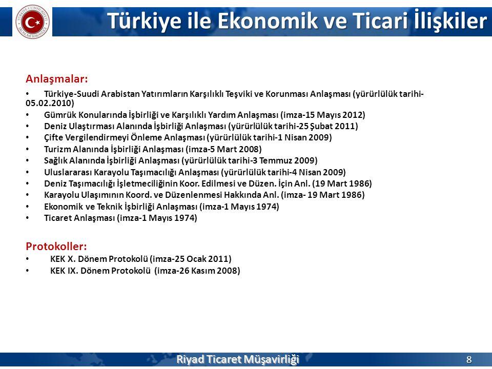 Türkiye ile Ekonomik ve Ticari İlişkiler Anlaşmalar: • Türkiye-Suudi Arabistan Yatırımların Karşılıklı Teşviki ve Korunması Anlaşması (yürürlülük tarihi- 05.02.2010) • Gümrük Konularında İşbirliği ve Karşılıklı Yardım Anlaşması (imza-15 Mayıs 2012) • Deniz Ulaştırması Alanında İşbirliği Anlaşması (yürürlülük tarihi-25 Şubat 2011) • Çifte Vergilendirmeyi Önleme Anlaşması (yürürlülük tarihi-1 Nisan 2009) • Turizm Alanında İşbirliği Anlaşması (imza-5 Mart 2008) • Sağlık Alanında İşbirliği Anlaşması (yürürlülük tarihi-3 Temmuz 2009) • Uluslararası Karayolu Taşımacılığı Anlaşması (yürürlülük tarihi-4 Nisan 2009) • Deniz Taşımacılığı İşletmeciliğinin Koor.