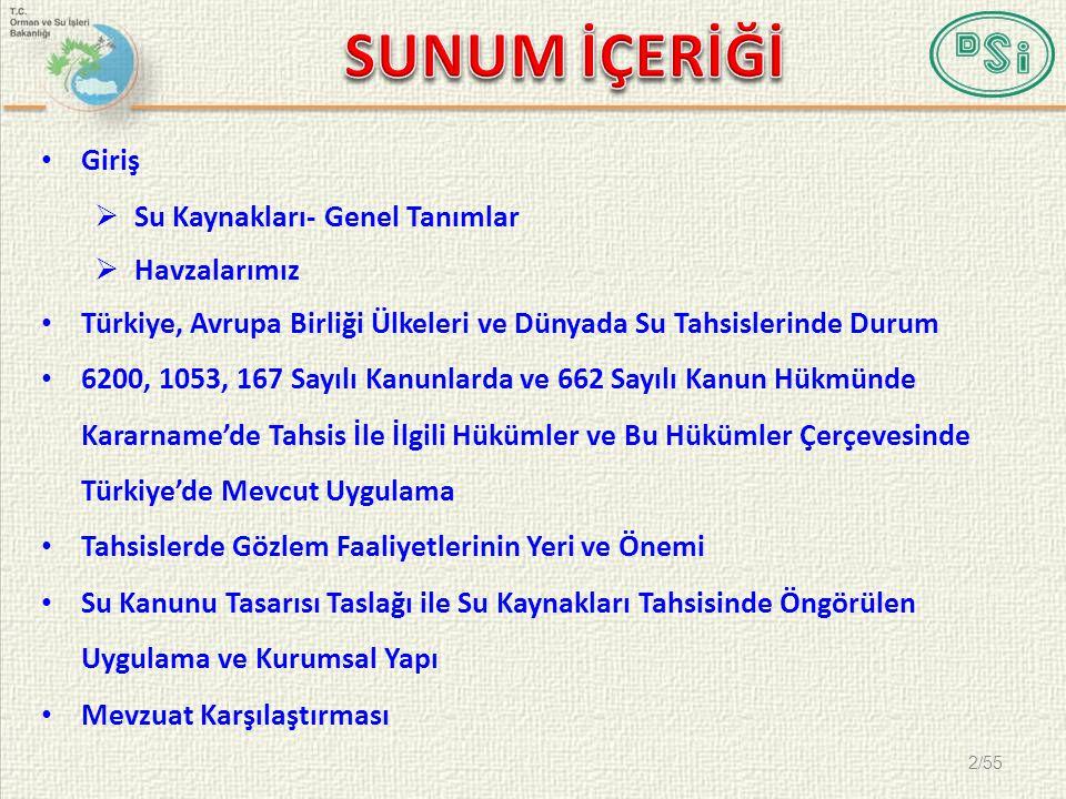 SU TAHSİS PROGRAMI KAYIT SAYFASI 33/55