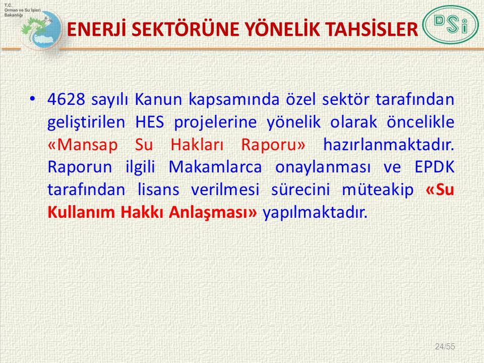 ENERJİ SEKTÖRÜNE YÖNELİK TAHSİSLER • 4628 sayılı Kanun kapsamında özel sektör tarafından geliştirilen HES projelerine yönelik olarak öncelikle «Mansap