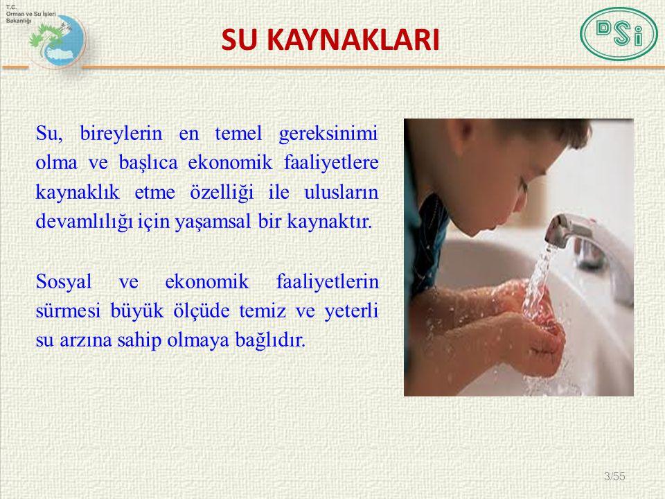 SU KAYNAKLARI Su Kaynakları; doğal ve fiziki yönden yeraltı ve yerüstü suları olarak ikiye ayrılır.