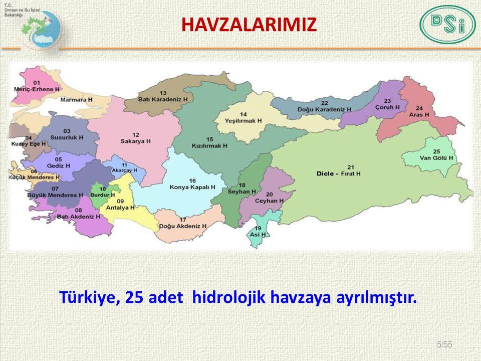HAVZALARIMIZ Türkiye, 25 adet hidrolojik havzaya ayrılmıştır. 5/55