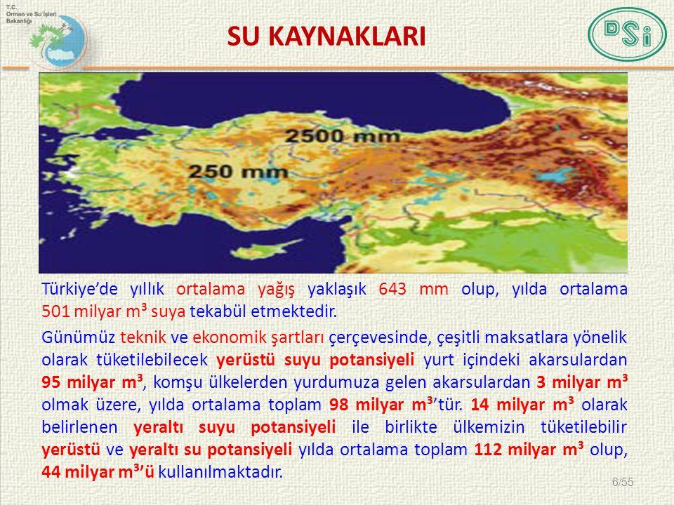 SU KAYNAKLARI Türkiye'de yıllık ortalama yağış yaklaşık 643 mm olup, yılda ortalama 501 milyar m³ suya tekabül etmektedir. Günümüz teknik ve ekonomik