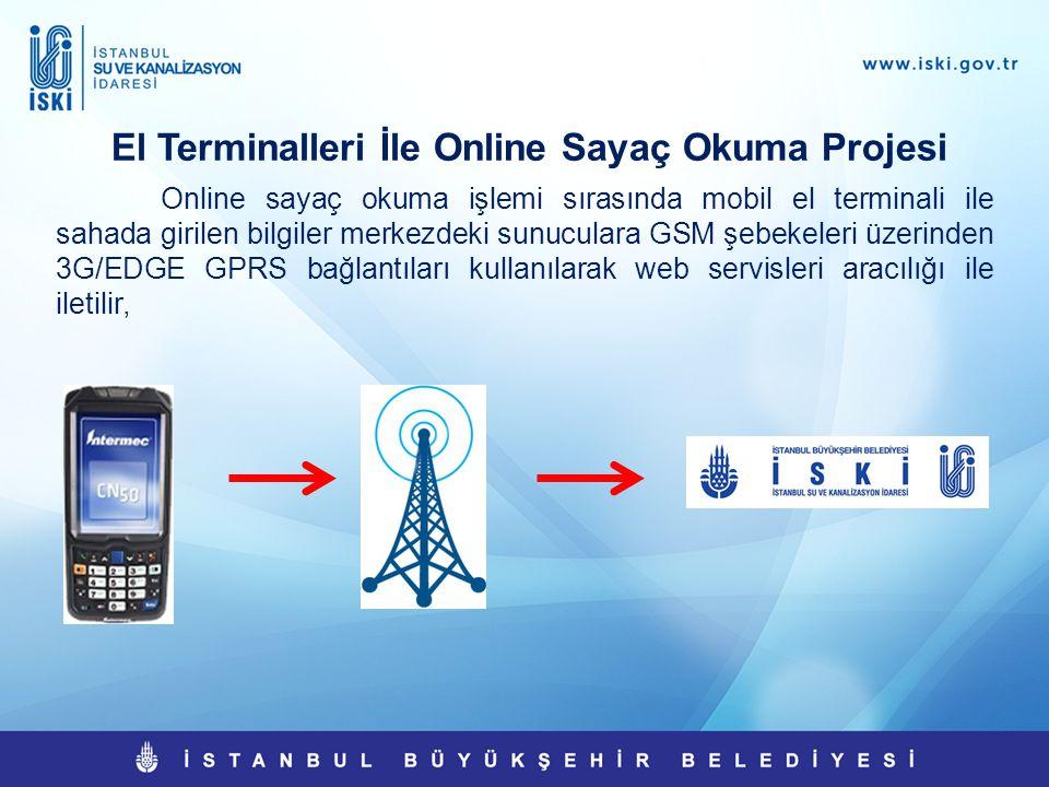 El Terminalleri İle Online Sayaç Okuma Projesi Online sayaç okuma işlemi sırasında mobil el terminali ile sahada girilen bilgiler merkezdeki sunucular
