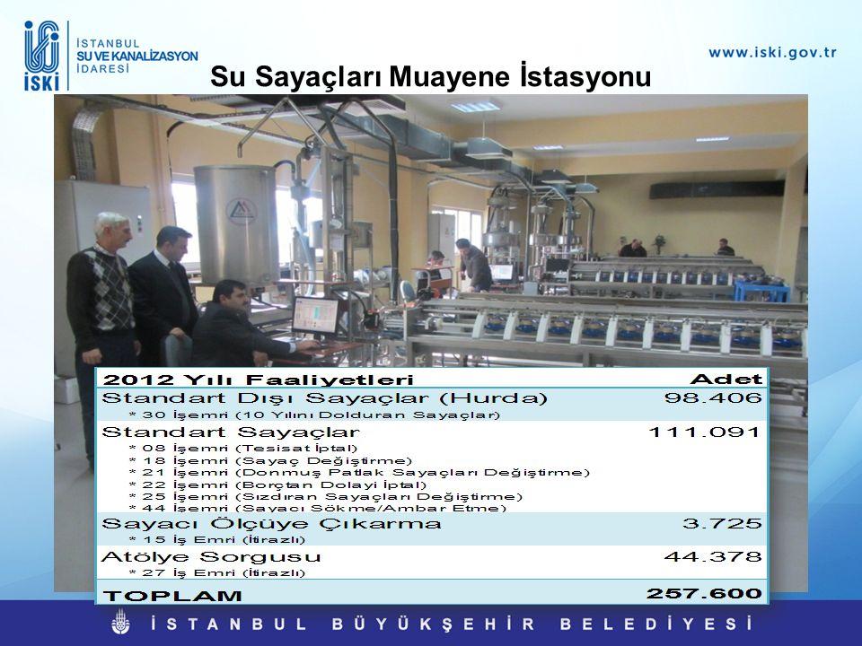 SAYKOM'u oluşturan üyeler SıraKURULUŞÜYE 1 Metroloji ve Standardizasyon Genel Müdürlüğü3 2 Sanayi Genel Müdürlüğü1 3 Tüketicinin Korunması ve Piyasa Gözetimi Genel Müdürlüğü1 4 İçişleri Bakanlığı Mahalli İdareler Genel Müdürlüğü1 5 Türkiye Bilimsel ve Teknolojik Araştırma Kurumu - Ulusal Metroloji Enstitüsü1 6 Türkiye Bilimsel ve Teknolojik Araştırma Kurumu - Ortak Kriterler Test Merkezi1 7 Türk Standartları Enstitüsü1 8 Enerji Piyasası Düzenleme Kurumu2 9 Boru Hatları ile Petrol Taşıma A.Ş.1 10 Üniversiteleri temsilen1 11 Türkiye Elektrik Dağıtım A.Ş.2 12 Türkiye Elektrik İletim A.Ş.1 13 Türkiye Odalar ve Borsalar Birliği1 14 Elektrik Dağıtım Hizmetleri Derneği2 15 Ölçüm Sanayicileri ve İşadamları Derneği1 16 Türkiye Doğal Gaz Dağıtıcıları Birliği Derneği2 17 İstanbul Uygulamalı Gaz ve Enerji Teknolojileri Araştırma Mühendislik Sanayi Ticaret A.Ş.