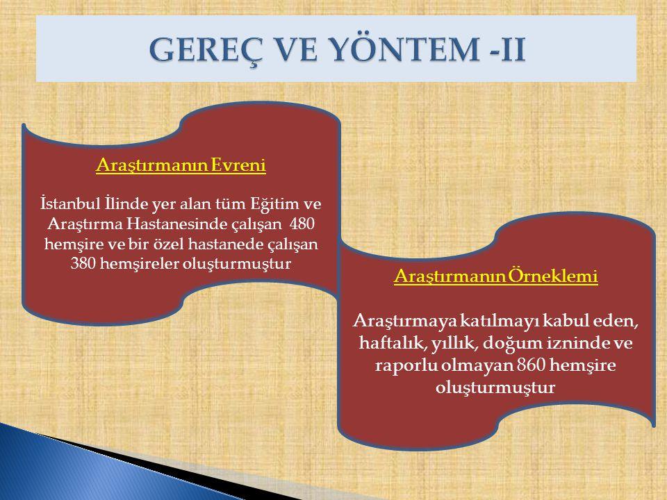 Araştırmanın Evreni İstanbul İlinde yer alan tüm Eğitim ve Araştırma Hastanesinde çalışan 480 hemşire ve bir özel hastanede çalışan 380 hemşireler oluşturmuştur Araştırmanın Örneklemi Araştırmaya katılmayı kabul eden, haftalık, yıllık, doğum izninde ve raporlu olmayan 860 hemşire oluşturmuştur