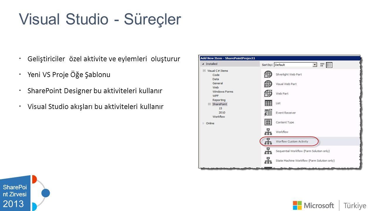  Geliştiriciler özel aktivite ve eylemleri oluşturur  Yeni VS Proje Öğe Şablonu  SharePoint Designer bu aktiviteleri kullanır  Visual Studio akışları bu aktiviteleri kullanır SharePoi nt Zirvesi 2013