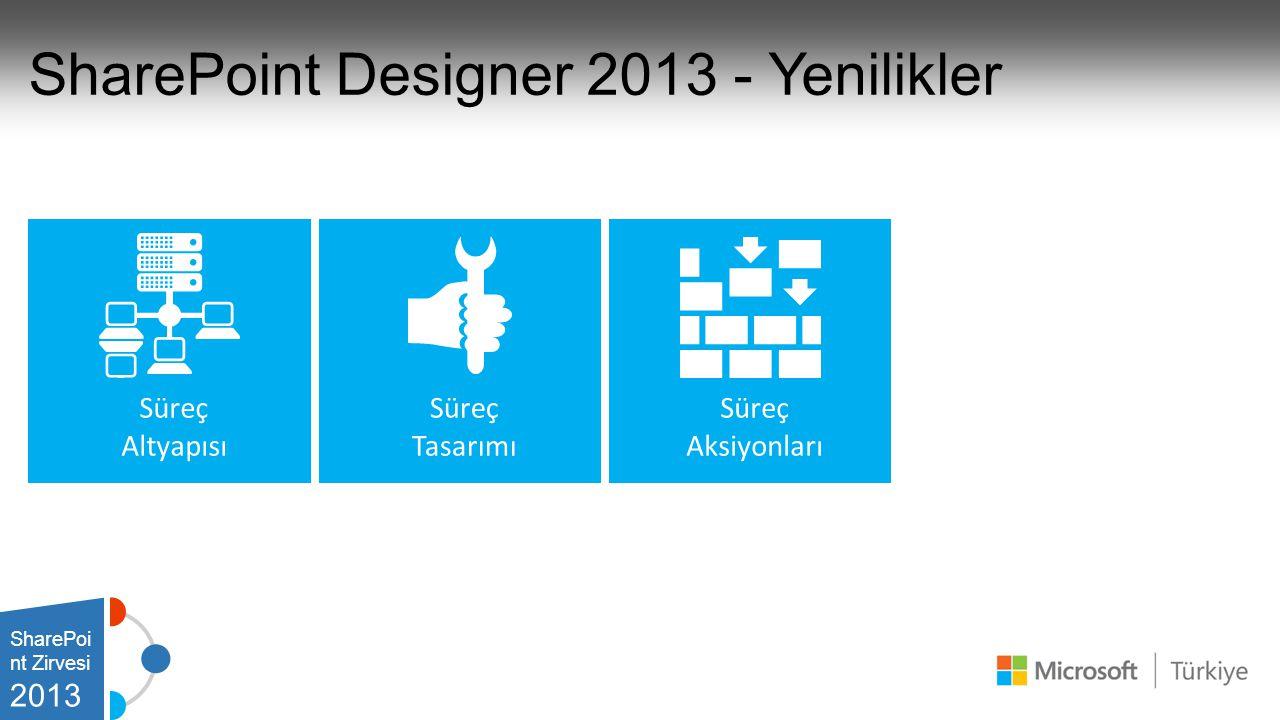 SharePoint Designer 2013 - Yenilikler SharePoi nt Zirvesi 2013
