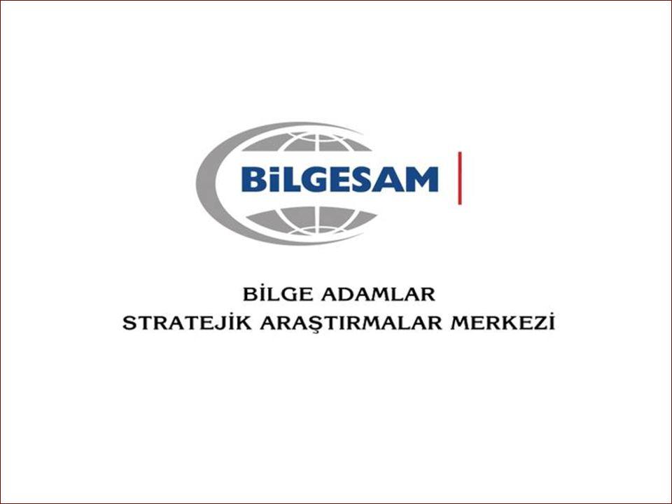 Doğu Akdeniz'de Enerji Keşifleri ve Türkiye