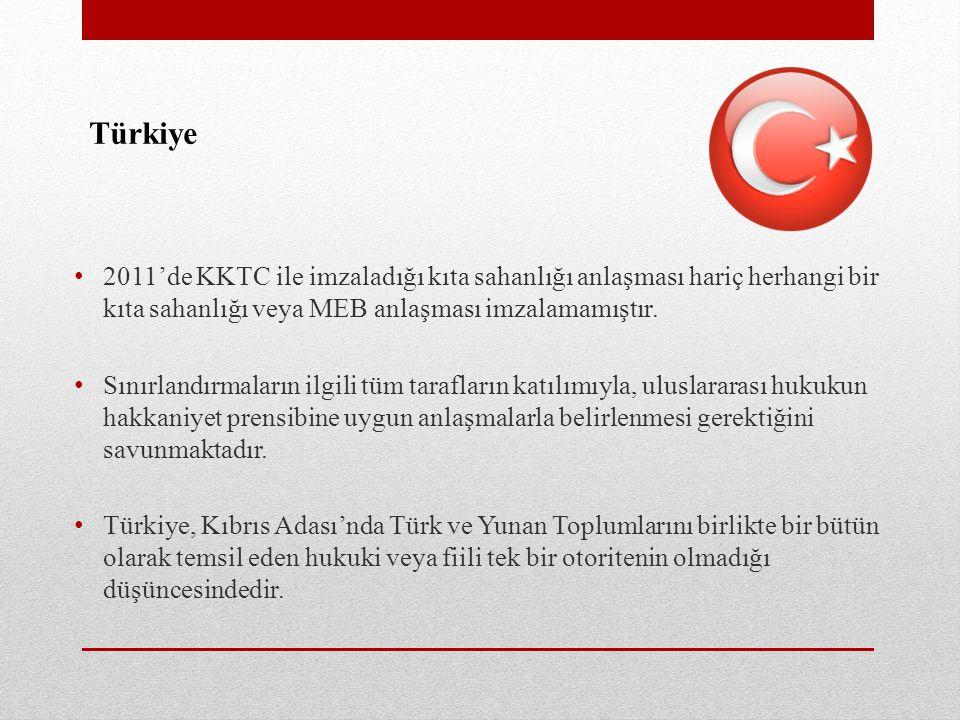 Türkiye • 2011'de KKTC ile imzaladığı kıta sahanlığı anlaşması hariç herhangi bir kıta sahanlığı veya MEB anlaşması imzalamamıştır.