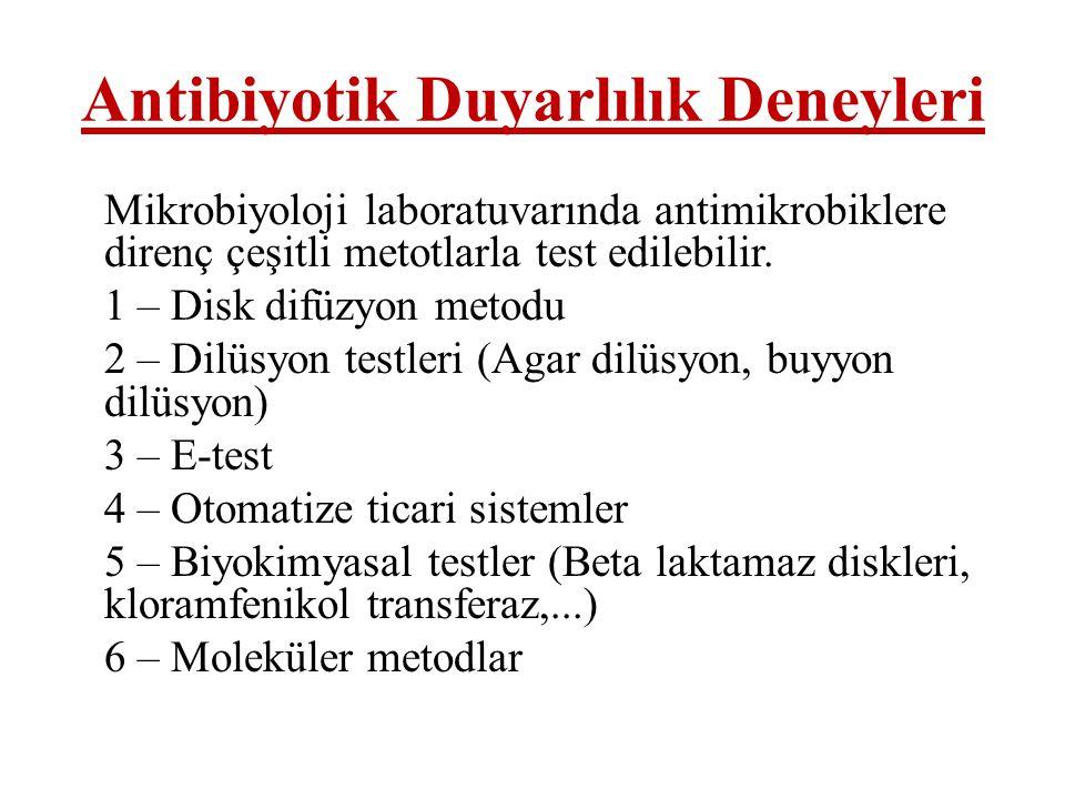 Antibiyotik Duyarlılık Deneyleri Mikrobiyoloji laboratuvarında antimikrobiklere direnç çeşitli metotlarla test edilebilir. 1 –Disk difüzyon metodu 2 –