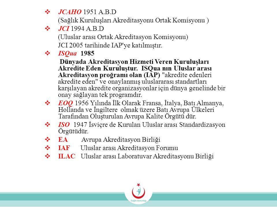  JCAHO 1951 A.B.D (Sağlık Kuruluşları Akreditasyonu Ortak Komisyonu )  JCI 1994 A.B.D (Uluslar arası Ortak Akreditasyon Komisyonu) JCI 2005 tarihinde IAP ye katılmıştır.