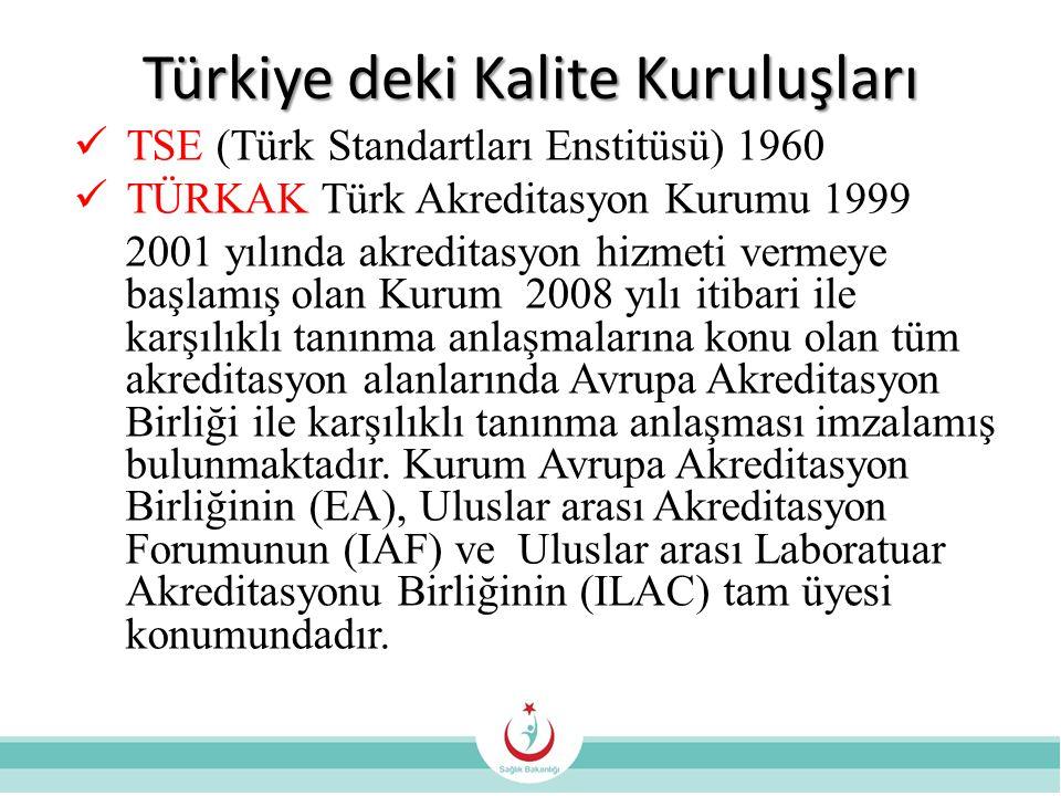 Türkiye deki Kalite Kuruluşları  TSE (Türk Standartları Enstitüsü) 1960  TÜRKAK Türk Akreditasyon Kurumu 1999 2001 yılında akreditasyon hizmeti vermeye başlamış olan Kurum 2008 yılı itibari ile karşılıklı tanınma anlaşmalarına konu olan tüm akreditasyon alanlarında Avrupa Akreditasyon Birliği ile karşılıklı tanınma anlaşması imzalamış bulunmaktadır.