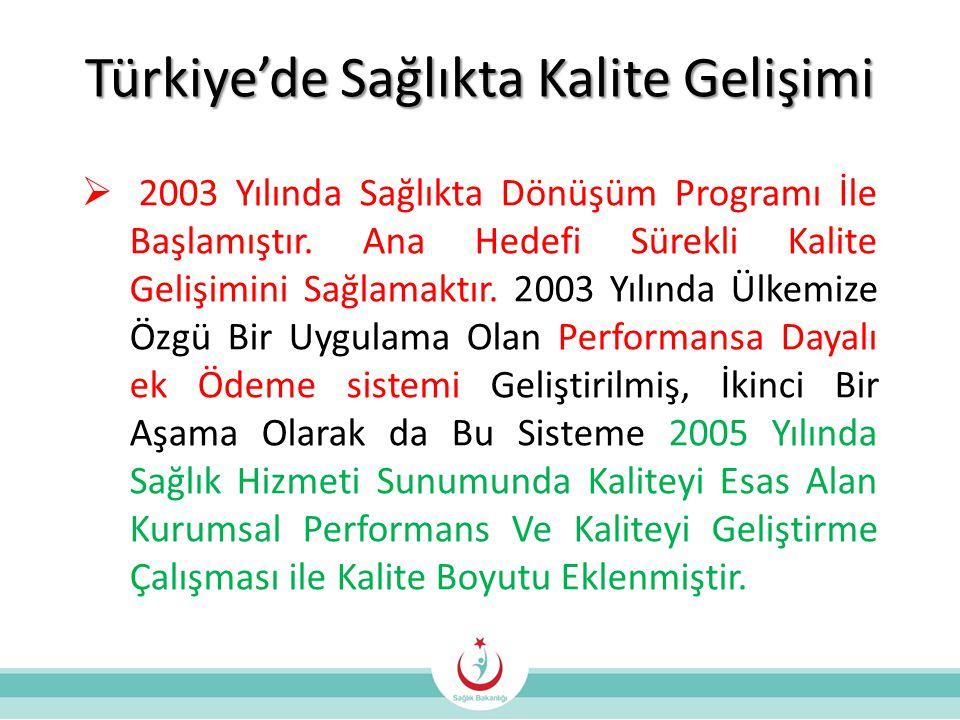 Türkiye'de Sağlıkta Kalite Gelişimi  2003 Yılında Sağlıkta Dönüşüm Programı İle Başlamıştır.