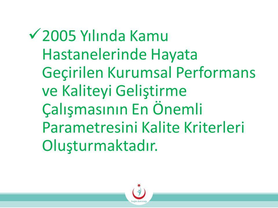  2005 Yılında Kamu Hastanelerinde Hayata Geçirilen Kurumsal Performans ve Kaliteyi Geliştirme Çalışmasının En Önemli Parametresini Kalite Kriterleri Oluşturmaktadır.