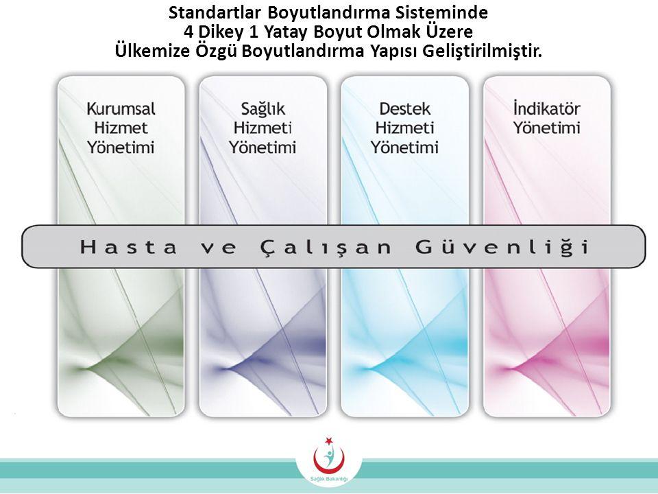 Standartlar Boyutlandırma Sisteminde 4 Dikey 1 Yatay Boyut Olmak Üzere Ülkemize Özgü Boyutlandırma Yapısı Geliştirilmiştir.