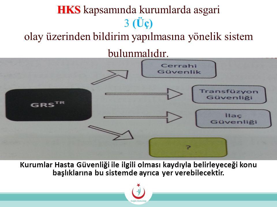 HKS HKS kapsamında kurumlarda asgari 3 (Üç) olay üzerinden bildirim yapılmasına yönelik sistem bulunmalıdır.