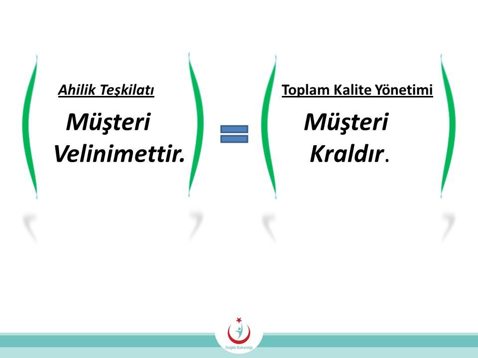 Ahilik Teşkilatı Toplam Kalite Yönetimi Müşteri Müşteri Velinimettir. Kraldır.