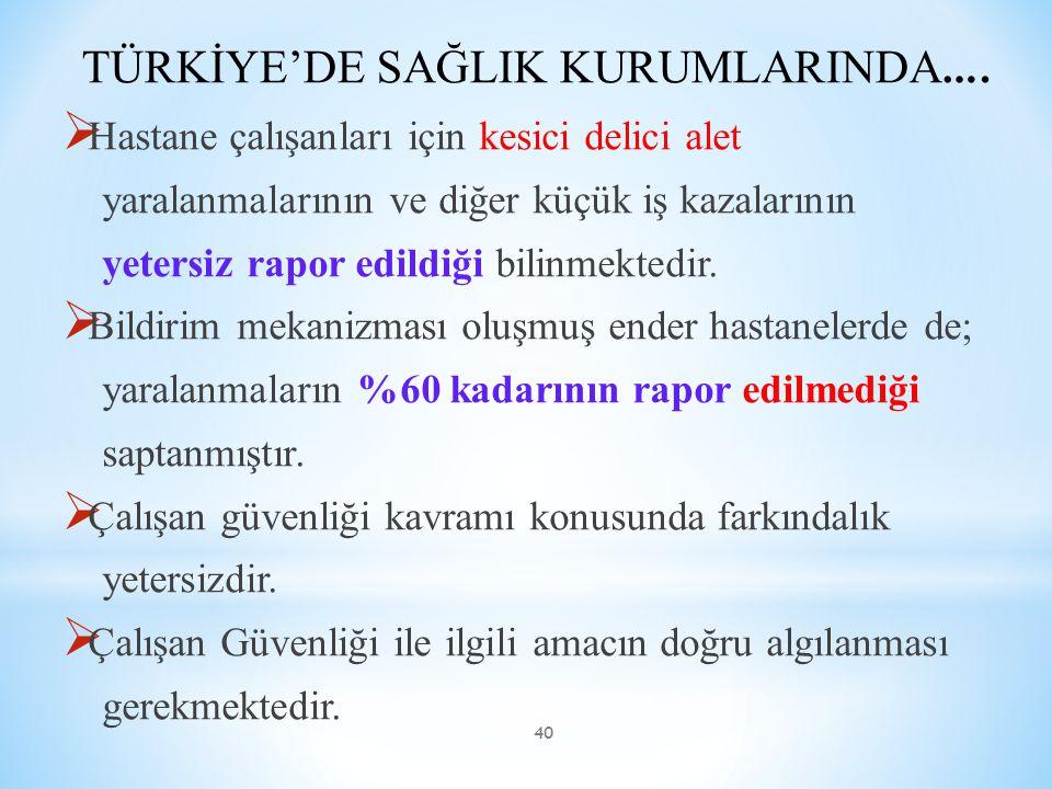 40 TÜRKİYE'DE SAĞLIK KURUMLARINDA ….  Hastane çalışanları için kesici delici alet yaralanmalarının ve diğer küçük iş kazalarının yetersiz rapor edild
