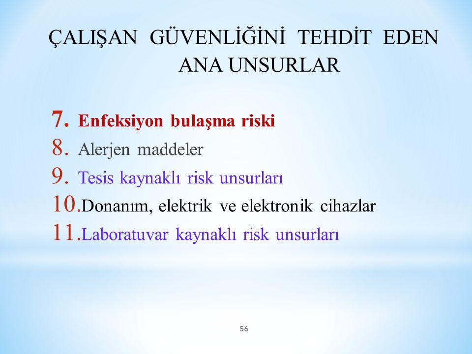 56 7. Enfeksiyon bulaşma riski 8. Alerjen maddeler 9. Tesis kaynaklı risk unsurları 10. Donanım, elektrik ve elektronik cihazlar 11. Laboratuvar kayna