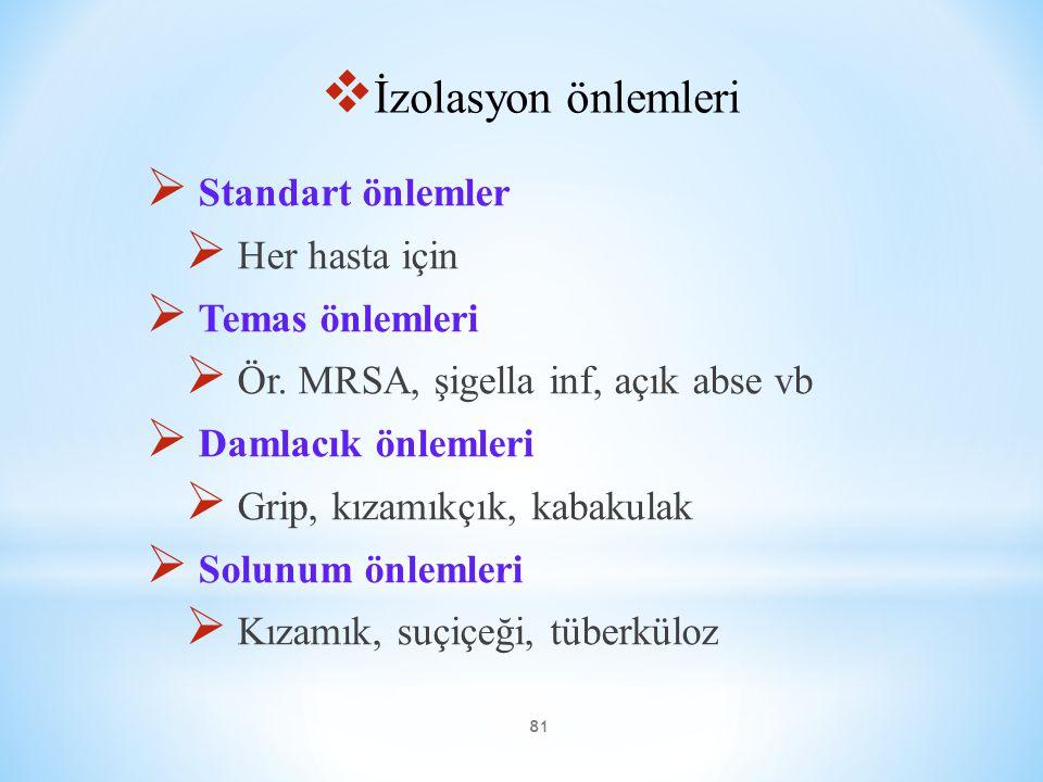 81  İzolasyon önlemleri  Standart önlemler  Her hasta için  Temas önlemleri  Ör. MRSA, şigella inf, açık abse vb  Damlacık önlemleri  Grip, kız
