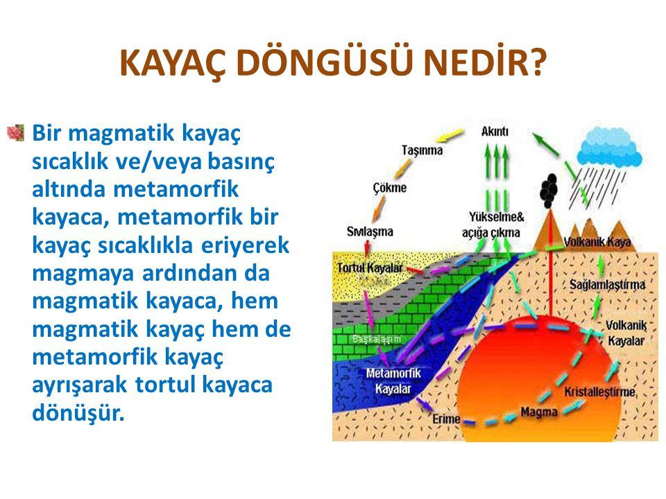 KAYAÇ DÖNGÜSÜ NEDİR? Bir magmatik kayaç sıcaklık ve/veya basınç altında metamorfik kayaca, metamorfik bir kayaç sıcaklıkla eriyerek magmaya ardından d