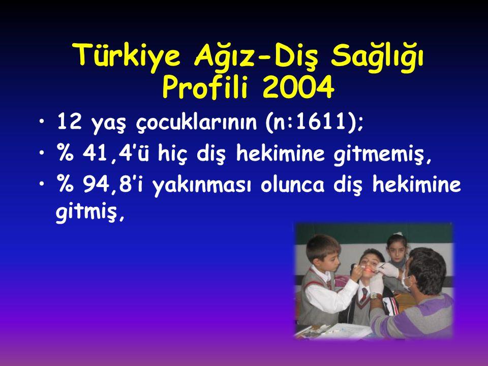 •12 yaş çocuklarının (n:1611); •% 41,4'ü hiç diş hekimine gitmemiş, •% 94,8'i yakınması olunca diş hekimine gitmiş, Türkiye Ağız-Diş Sağlığı Profili 2