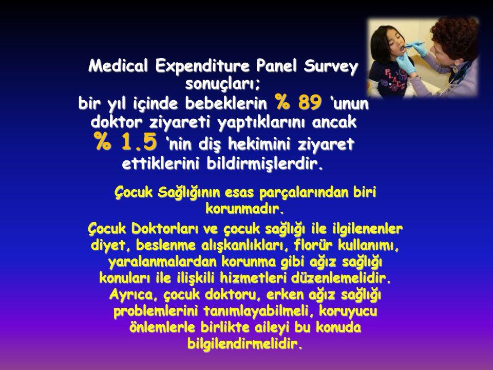 Medical Expenditure Panel Survey sonuçları; bir yıl içinde bebeklerin % 89 'unun doktor ziyareti yaptıklarını ancak % 1.5 'nin diş hekimini ziyaret et