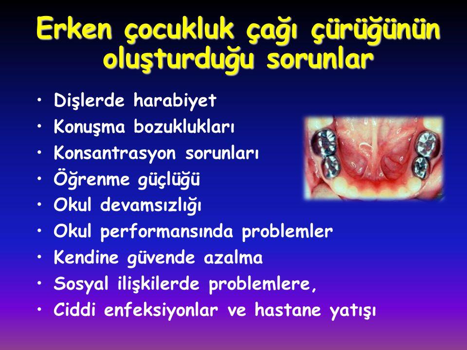 •Dişlerde harabiyet •Konuşma bozuklukları •Konsantrasyon sorunları •Öğrenme güçlüğü •Okul devamsızlığı •Okul performansında problemler •Kendine güvend