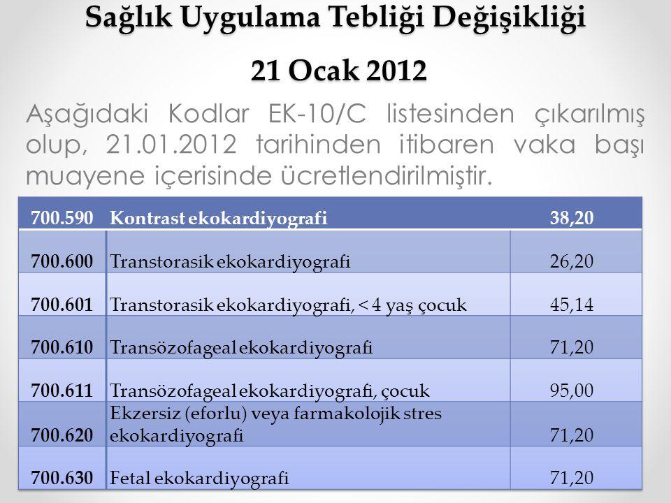 Sağlık Uygulama Tebliği Değişikliği 21 Ocak 2012 Aşağıdaki Kodlar EK-10/C listesinden çıkarılmış olup, 21.01.2012 tarihinden itibaren vaka başı muayen