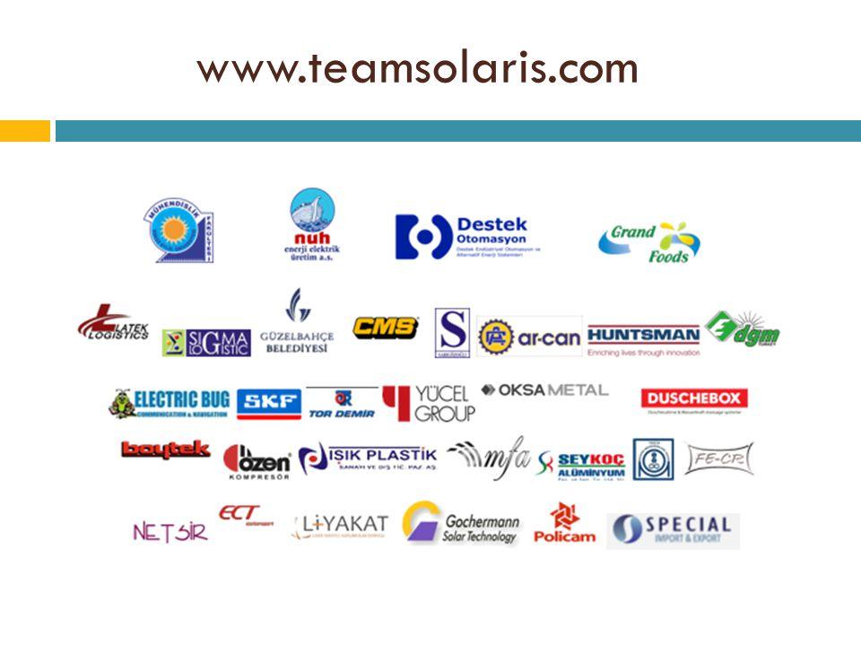 www.teamsolaris.com
