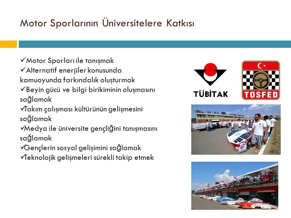 Motor Sporlarının Üniversitelere Katkısı  Motor Sporları ile tanışmak  Alternatif enerjiler konusunda kamuoyunda farkındalık oluşturmak  Beyin gücü