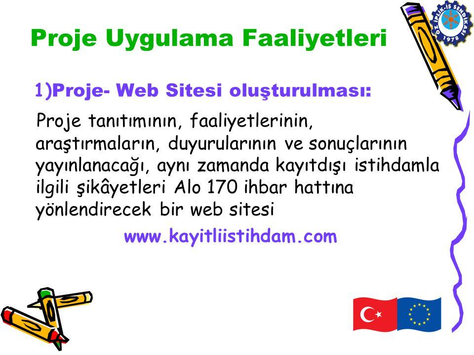 Proje Uygulama Faaliyetleri 1) Proje- Web Sitesi oluşturulması: Proje tanıtımının, faaliyetlerinin, araştırmaların, duyurularının ve sonuçlarının yayı