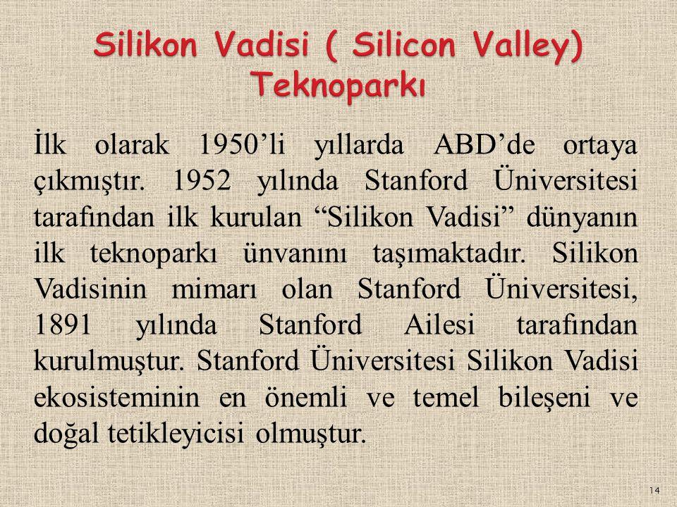 """14 İlk olarak 1950'li yıllarda ABD'de ortaya çıkmıştır. 1952 yılında Stanford Üniversitesi tarafından ilk kurulan """"Silikon Vadisi"""" dünyanın ilk teknop"""