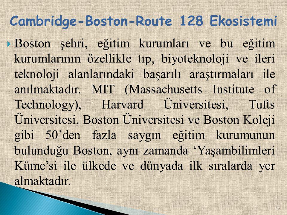  Boston şehri, eğitim kurumları ve bu eğitim kurumlarının özellikle tıp, biyoteknoloji ve ileri teknoloji alanlarındaki başarılı araştırmaları ile an