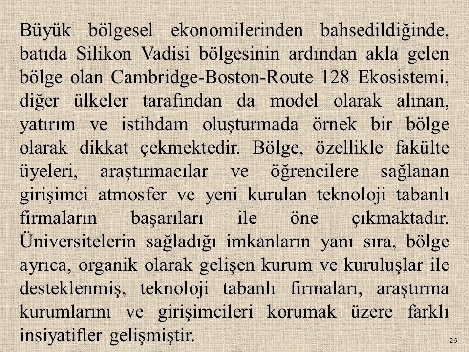 26 Büyük bölgesel ekonomilerinden bahsedildiğinde, batıda Silikon Vadisi bölgesinin ardından akla gelen bölge olan Cambridge-Boston-Route 128 Ekosiste