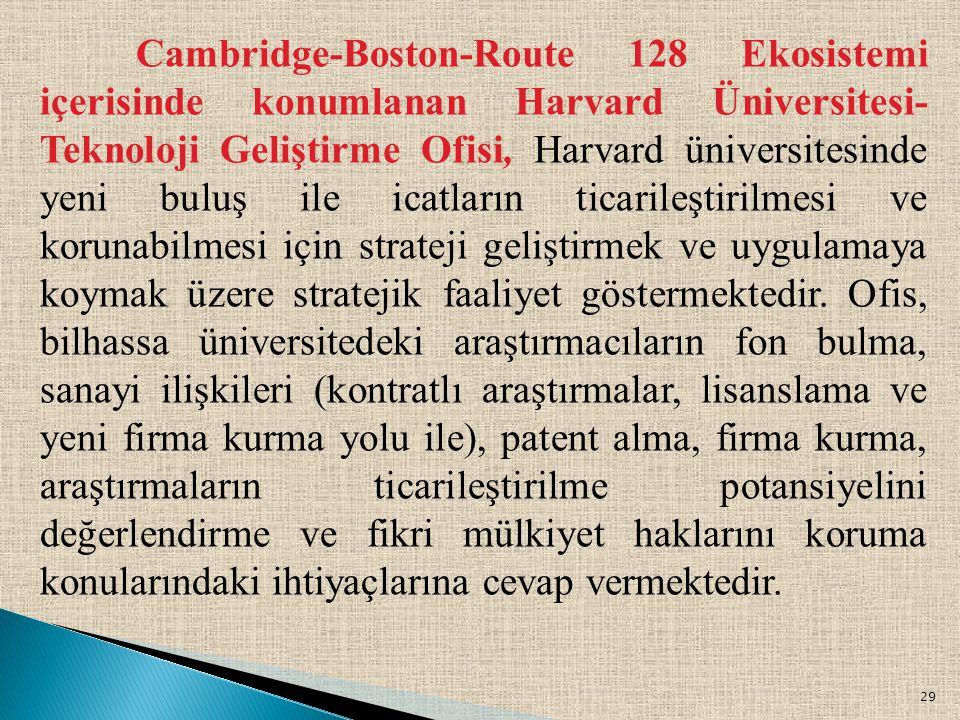 29 Cambridge-Boston-Route 128 Ekosistemi içerisinde konumlanan Harvard Üniversitesi- Teknoloji Geliştirme Ofisi, Harvard üniversitesinde yeni buluş il