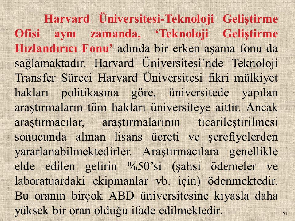31 Harvard Üniversitesi-Teknoloji Geliştirme Ofisi aynı zamanda, 'Teknoloji Geliştirme Hızlandırıcı Fonu' adında bir erken aşama fonu da sağlamaktadır