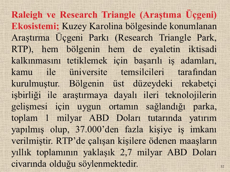 32 Raleigh ve Research Triangle (Araştıma Üçgeni) Ekosistemi; Kuzey Karolina bölgesinde konumlanan Araştırma Üçgeni Parkı (Research Triangle Park, RTP